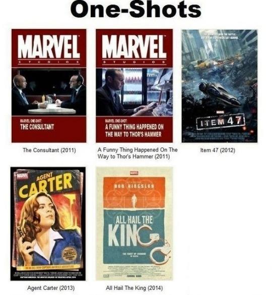Marvel-Oneshots