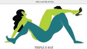 Cancersutra