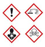 Symboles danger