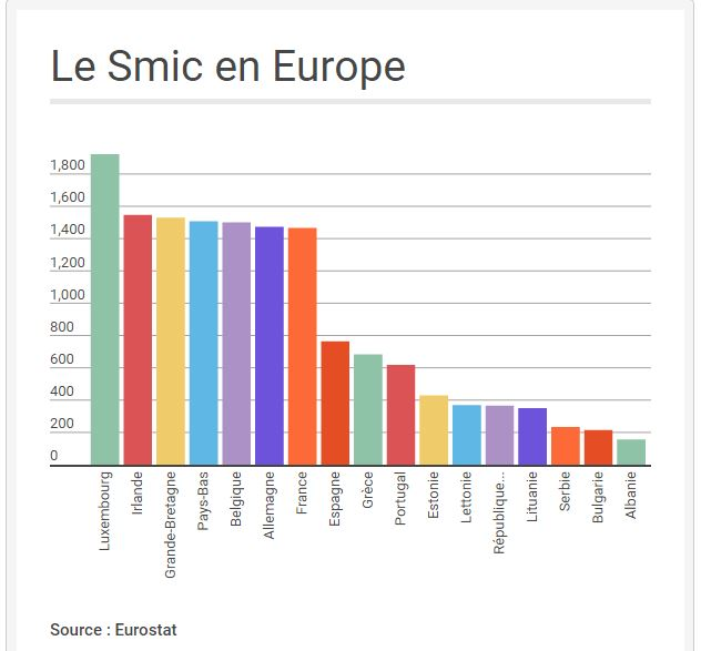 20160402-SMIC_Europe